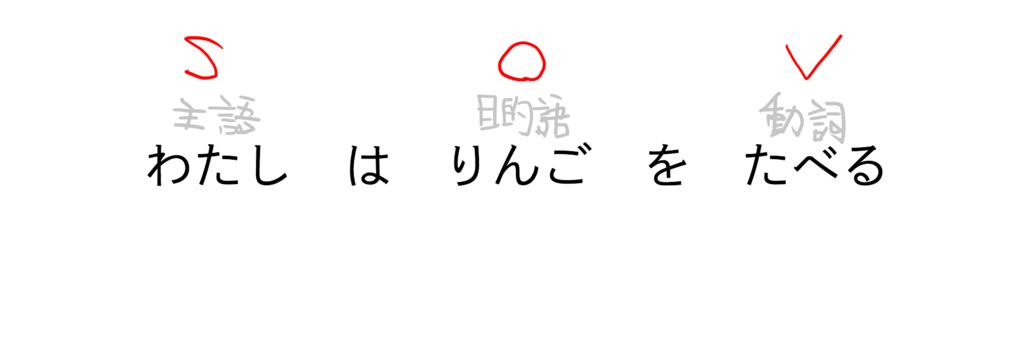 f:id:Tachibuana:20170509110800p:plain