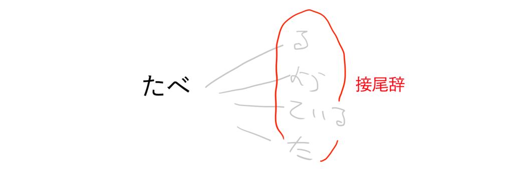 f:id:Tachibuana:20170509115048p:plain