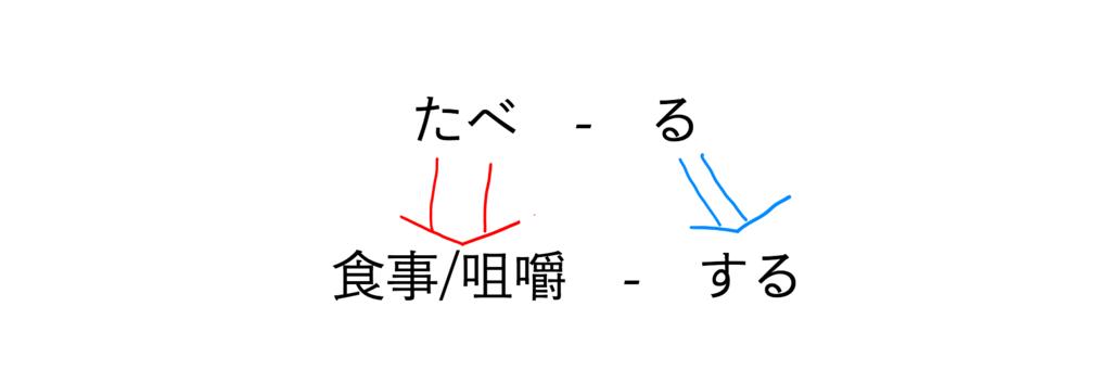 f:id:Tachibuana:20170511084402p:plain