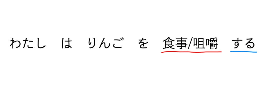 f:id:Tachibuana:20170511091014p:plain