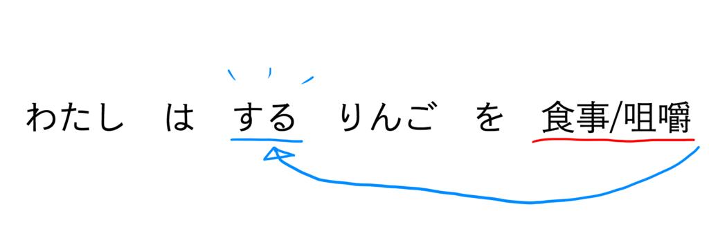 f:id:Tachibuana:20170511091703p:plain