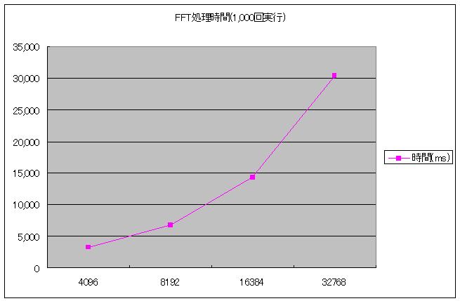f:id:TadaoYamaoka:20170109103457p:plain