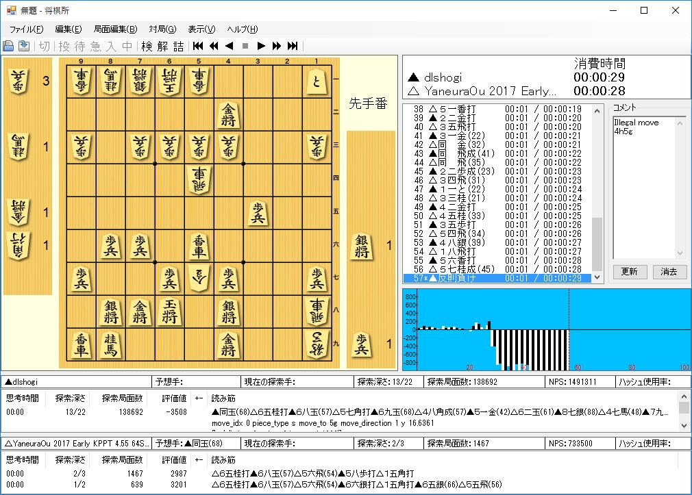 f:id:TadaoYamaoka:20170515221313p:plain