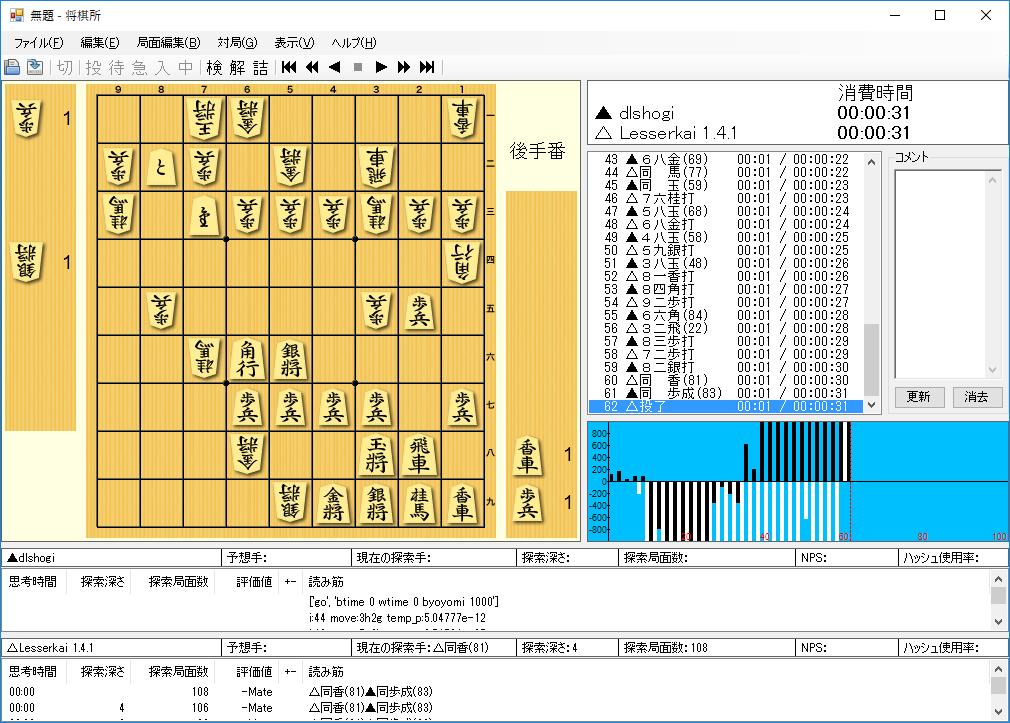 f:id:TadaoYamaoka:20170529220205p:plain