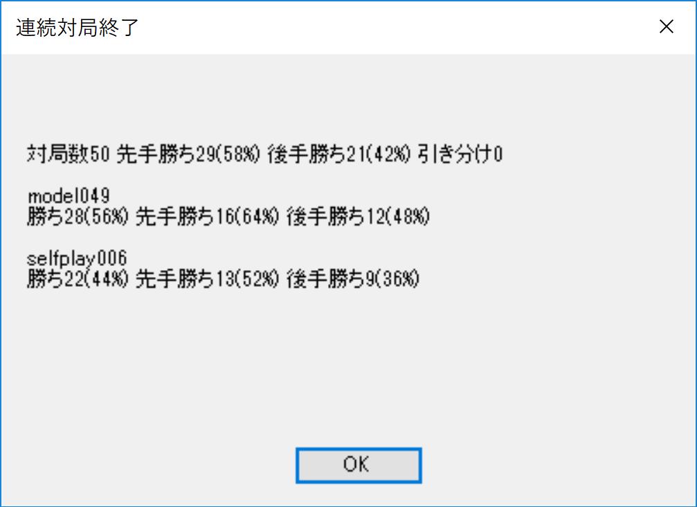 f:id:TadaoYamaoka:20180313213532p:plain:w350
