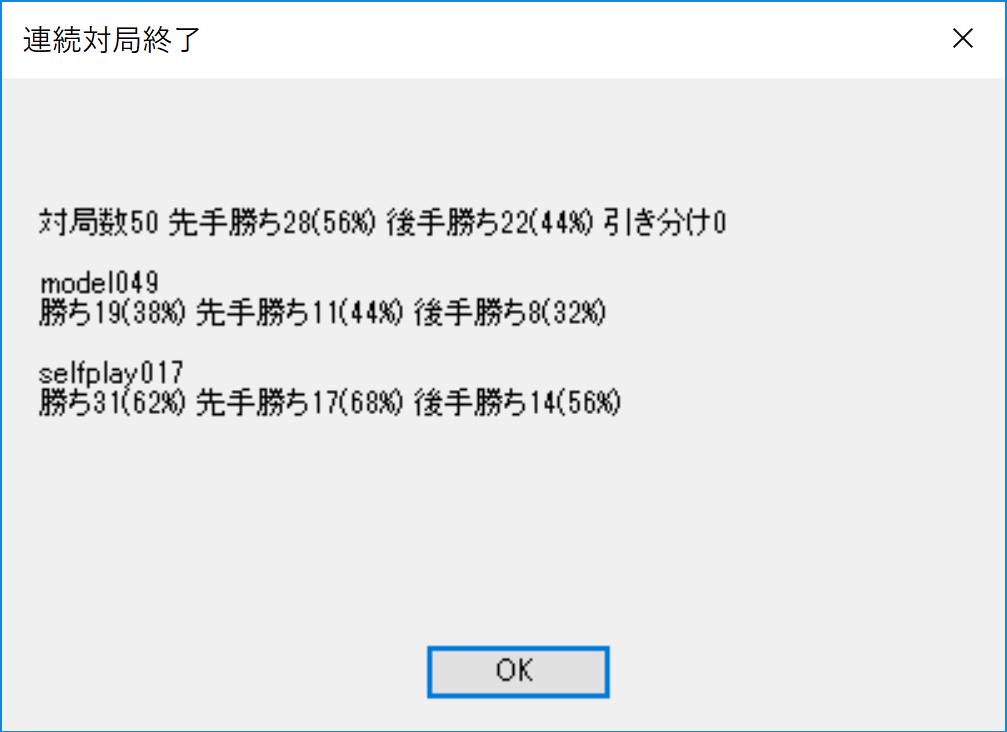 f:id:TadaoYamaoka:20180424235457p:plain:w350