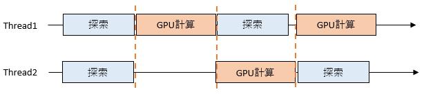 f:id:TadaoYamaoka:20180509104213p:plain