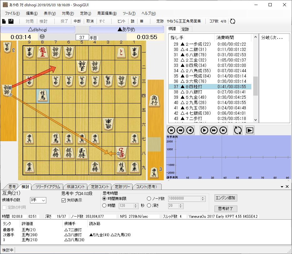 f:id:TadaoYamaoka:20190503231836p:plain