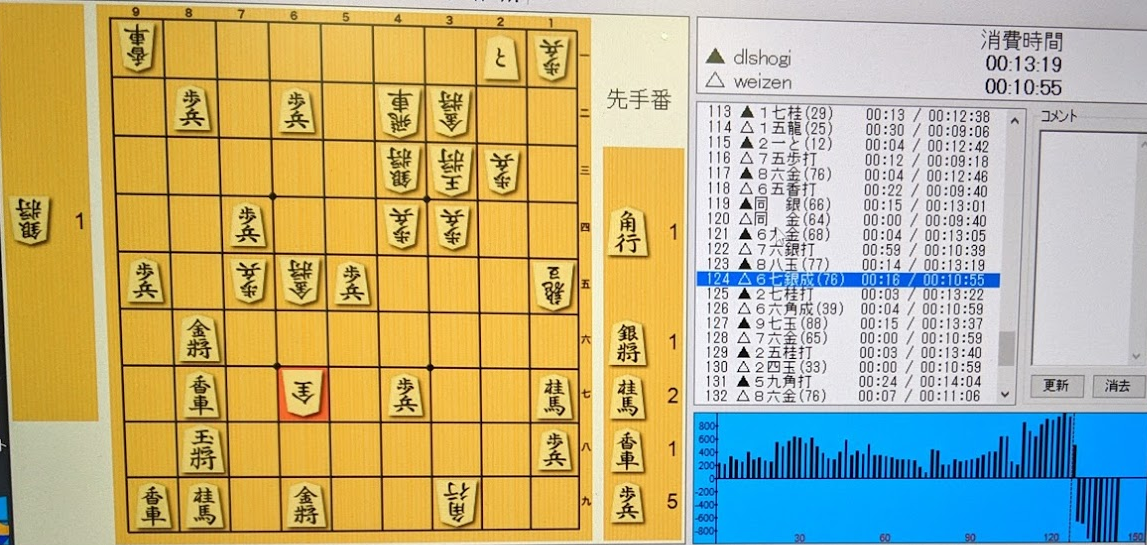 f:id:TadaoYamaoka:20190506231639p:plain