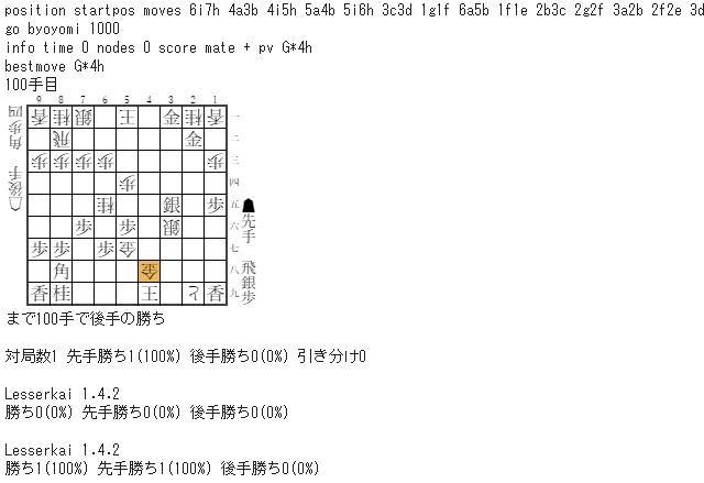 f:id:TadaoYamaoka:20190825182544p:plain