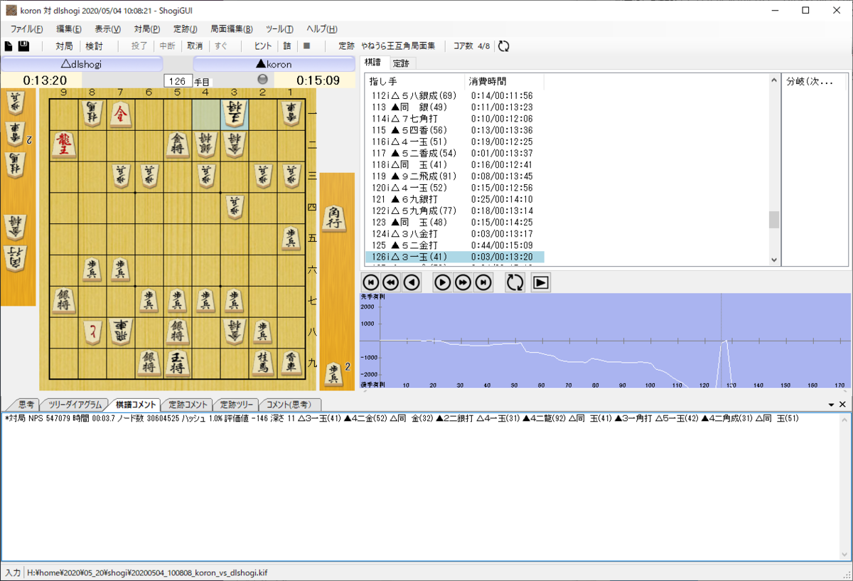 f:id:TadaoYamaoka:20200504224047p:plain