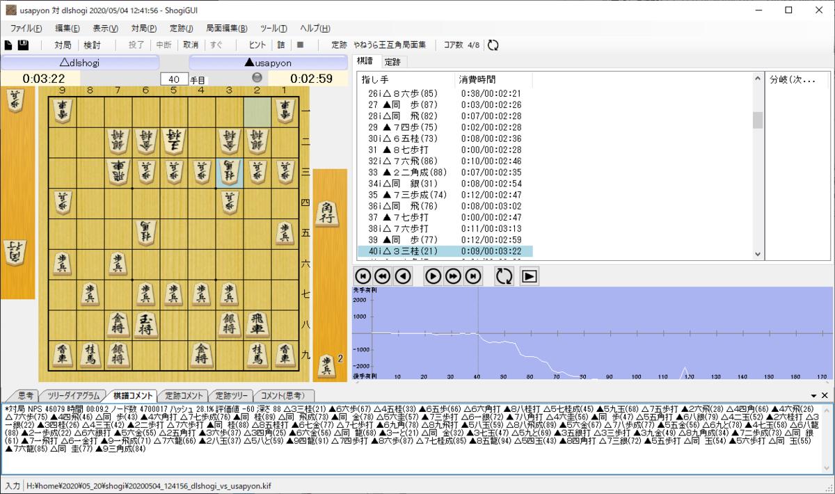 f:id:TadaoYamaoka:20200504224736p:plain