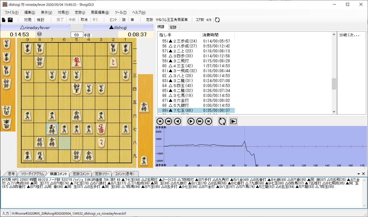 f:id:TadaoYamaoka:20200504225035p:plain