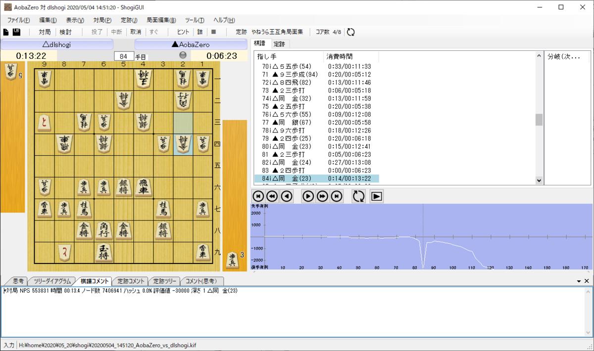 f:id:TadaoYamaoka:20200504225557p:plain