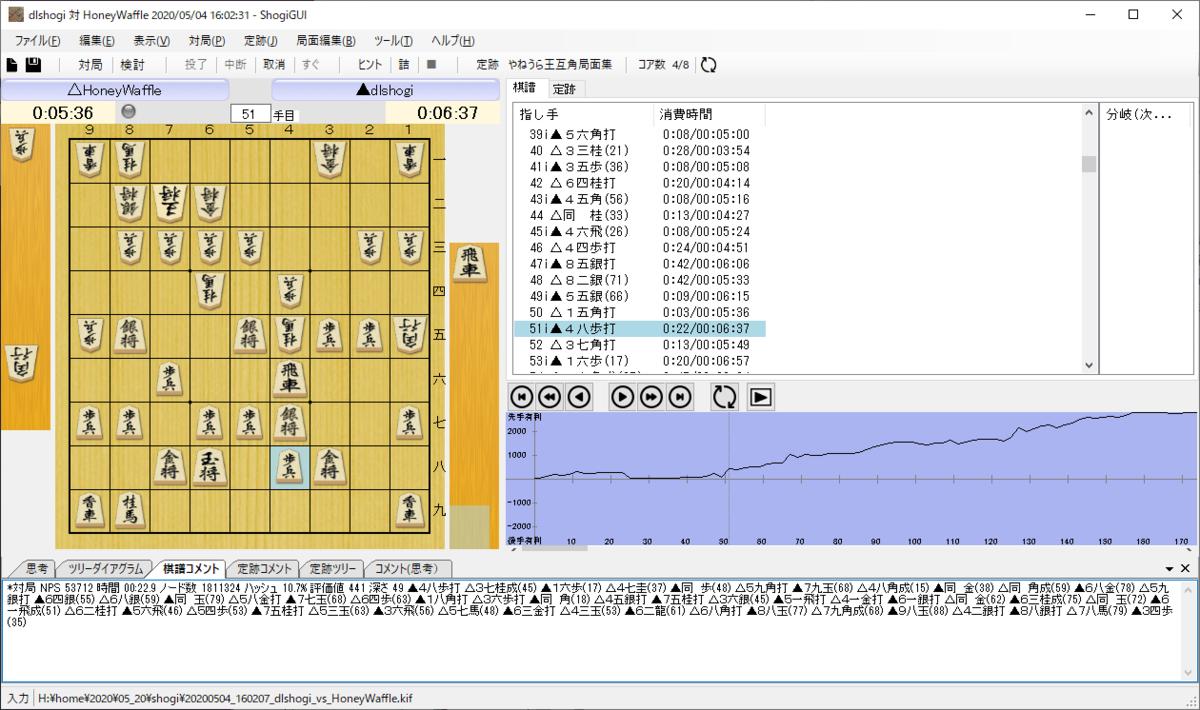 f:id:TadaoYamaoka:20200504225823p:plain