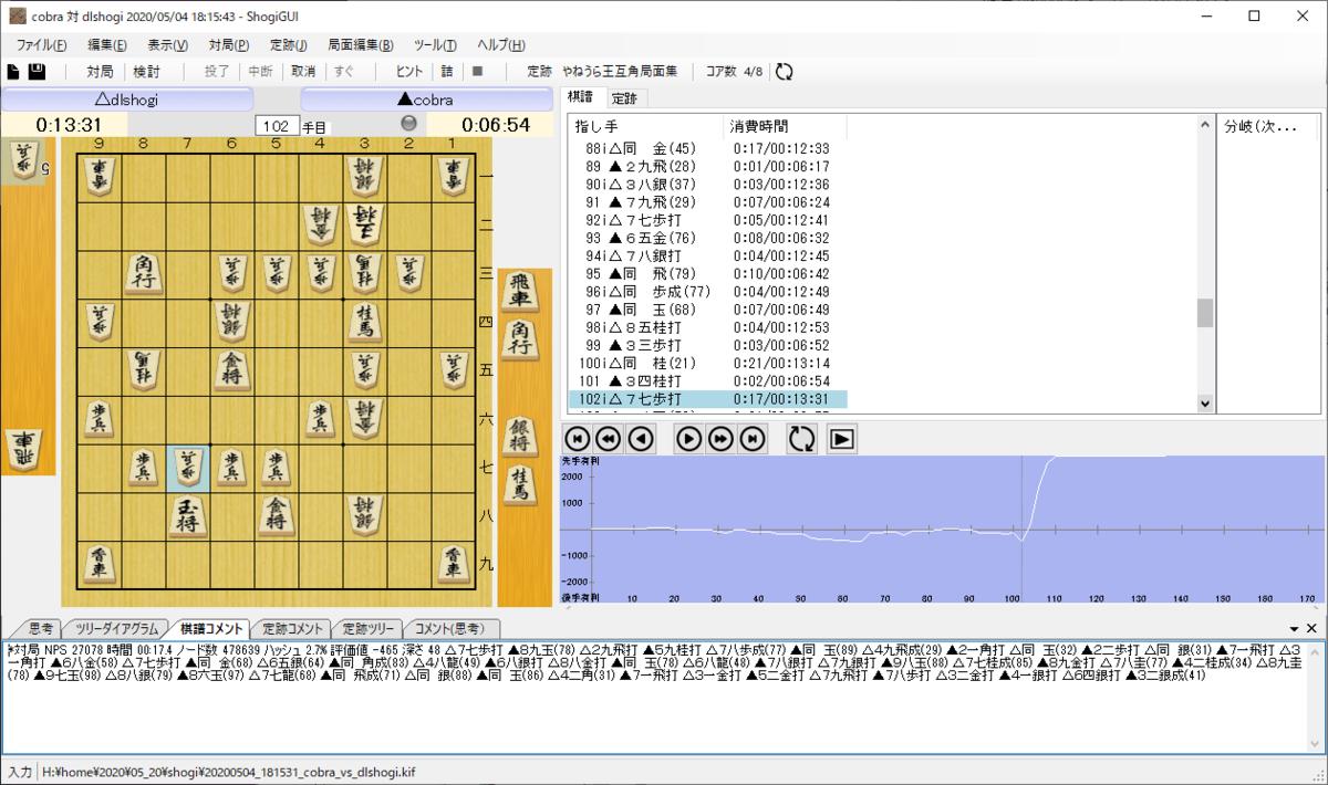 f:id:TadaoYamaoka:20200504230506p:plain