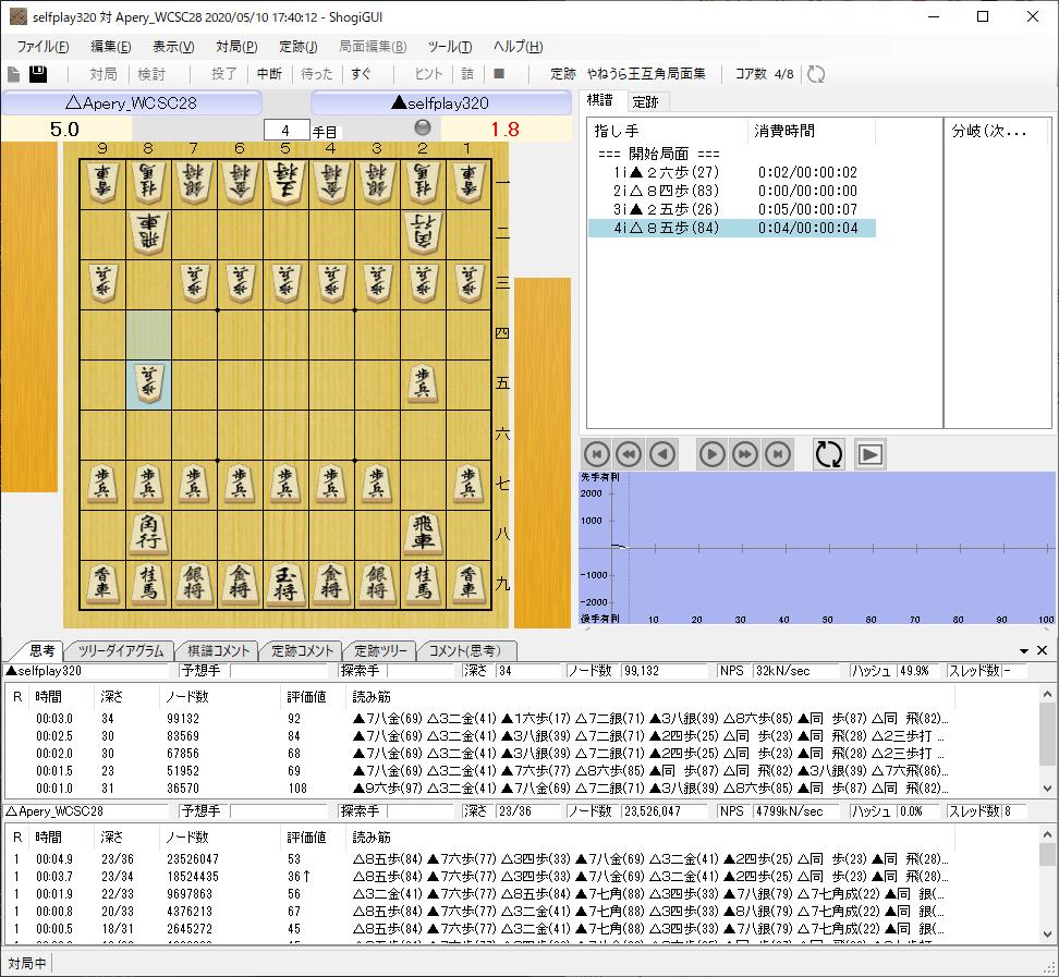 f:id:TadaoYamaoka:20200510174043p:plain
