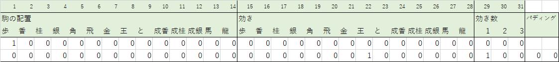 f:id:TadaoYamaoka:20200716213354p:plain