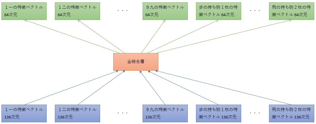 f:id:TadaoYamaoka:20200719142916p:plain