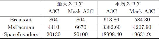 f:id:TadaoYamaoka:20200823000626p:plain