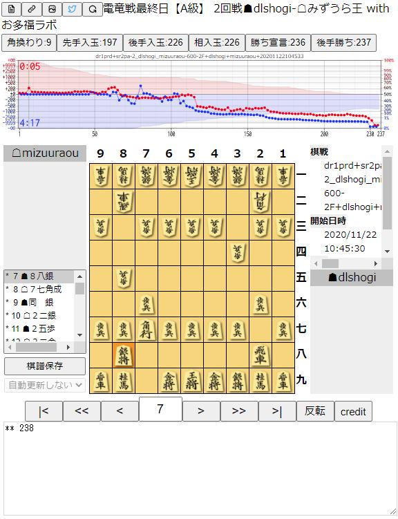 f:id:TadaoYamaoka:20201129174134p:plain