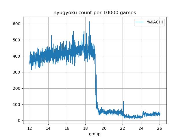 f:id:TadaoYamaoka:20210227165621p:plain