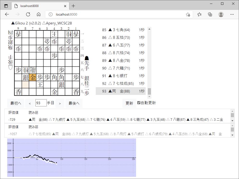 f:id:TadaoYamaoka:20210710233101p:plain