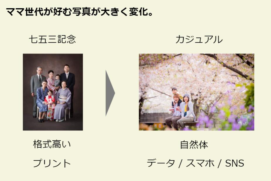 f:id:TaekoIto:20210526170742p:plain