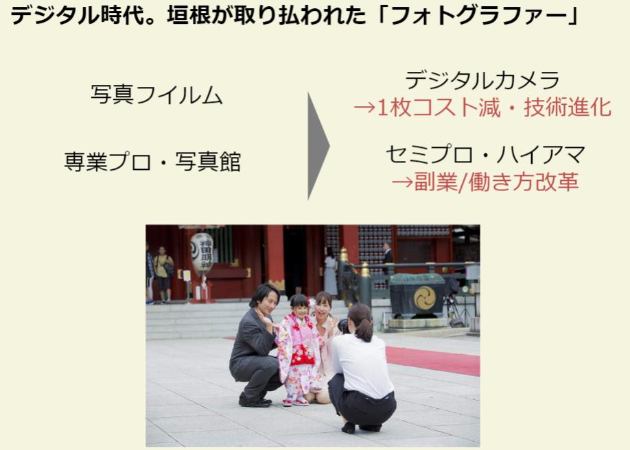 f:id:TaekoIto:20210526170806p:plain