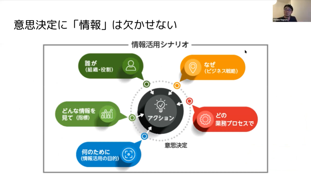 f:id:TaekoIto:20210527205658p:plain