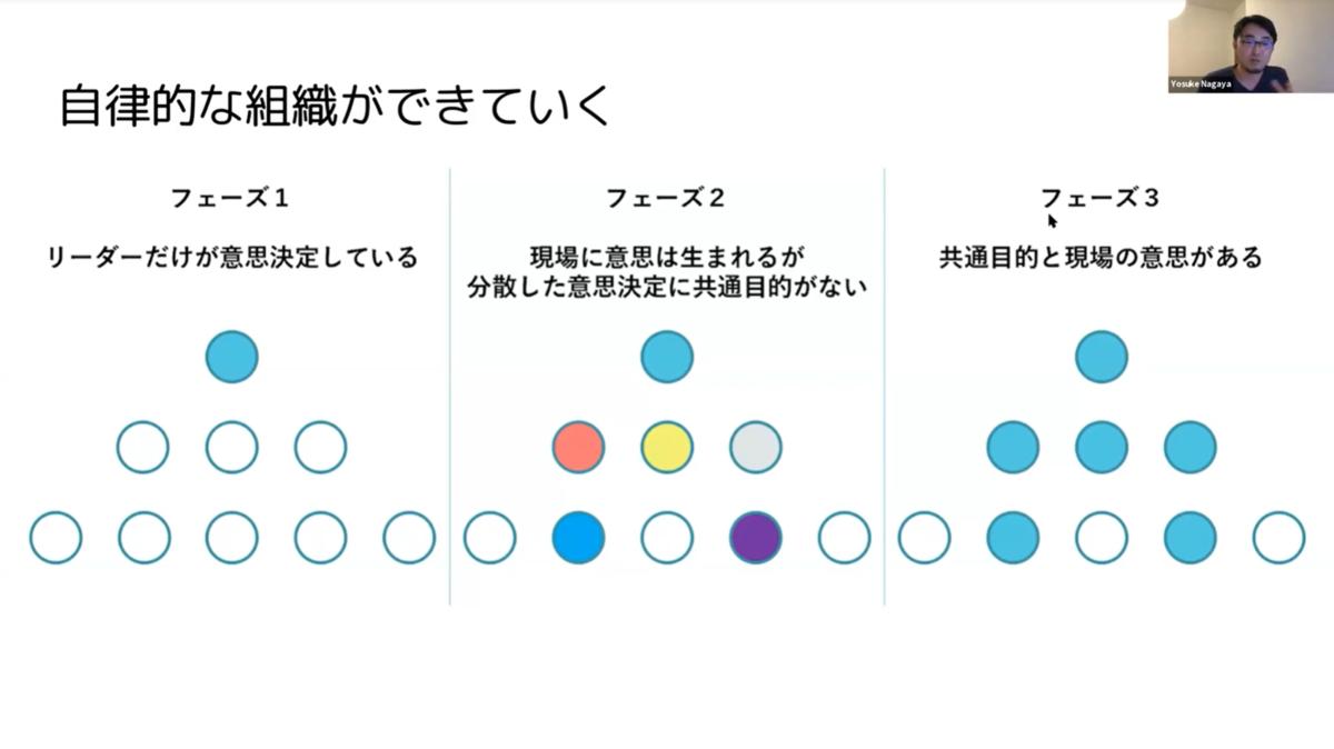 f:id:TaekoIto:20210527205744p:plain