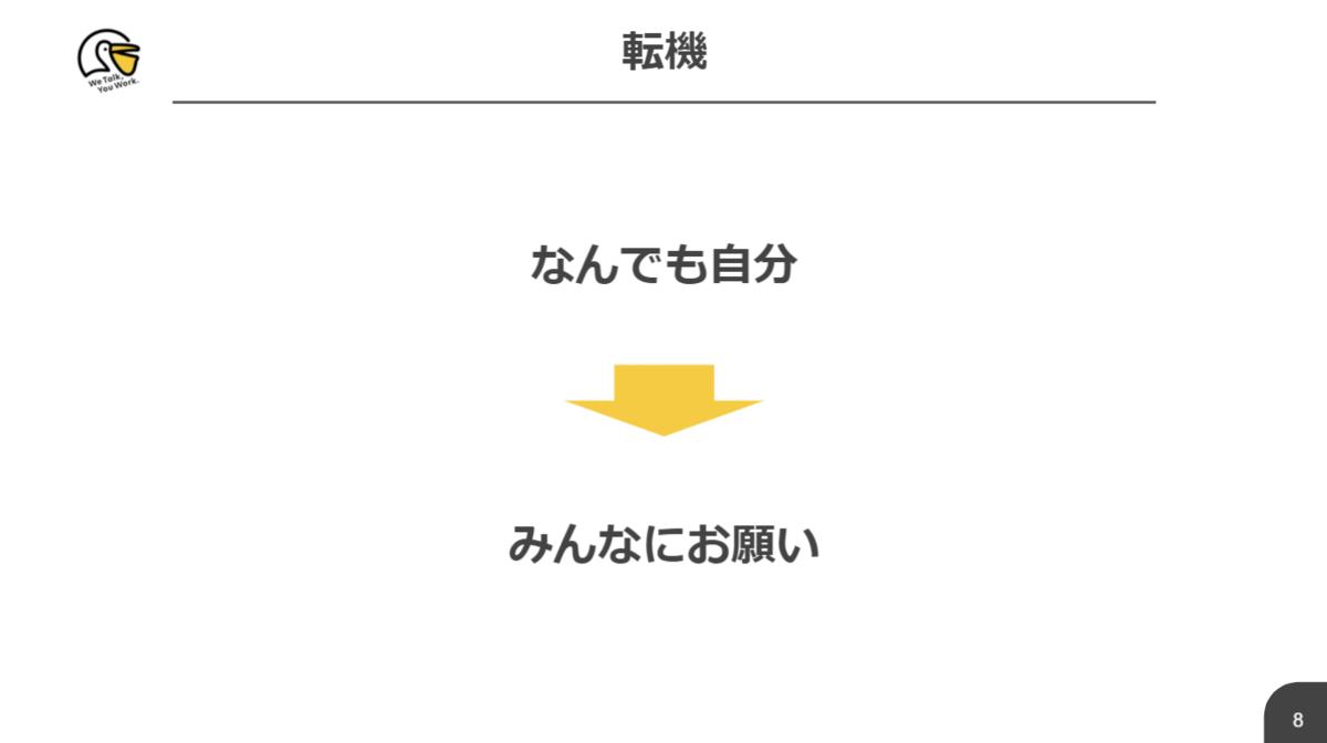 f:id:TaekoIto:20210628003902p:plain