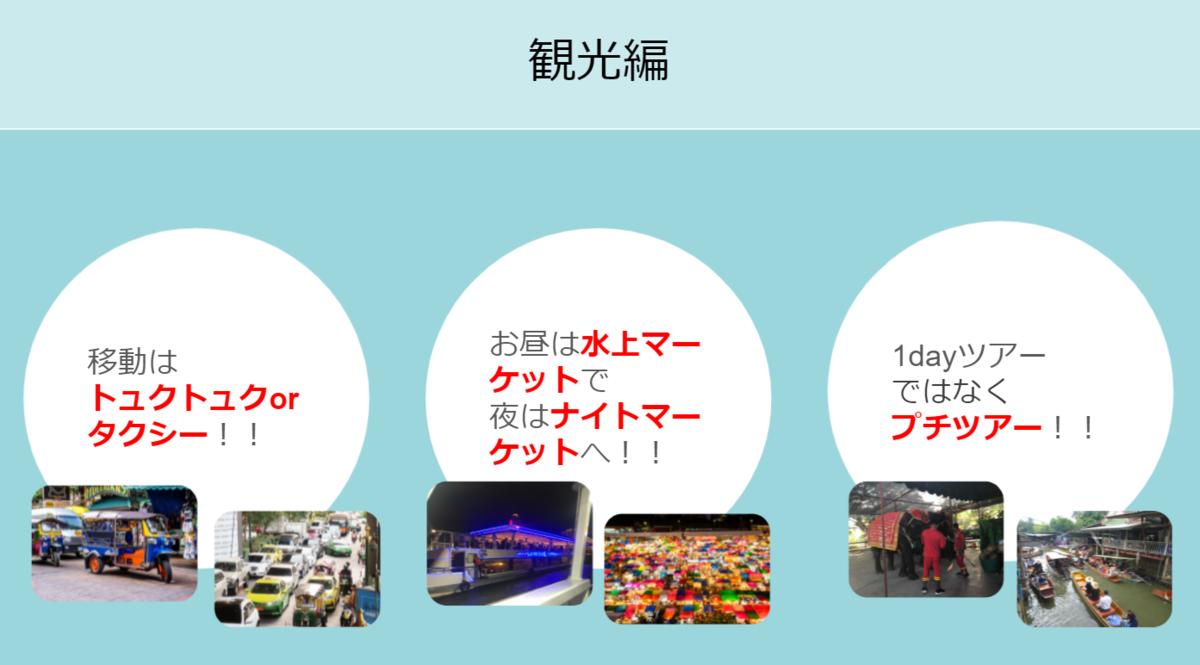 f:id:TaekoIto:20210730210656p:plain