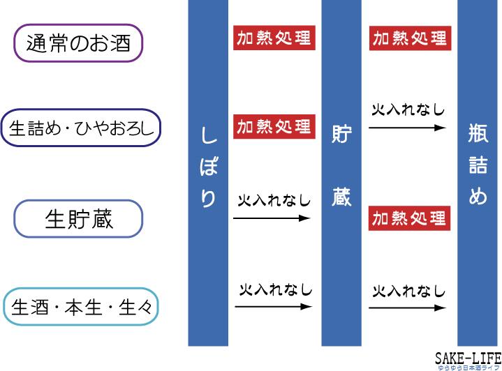 f:id:Tag-arch:20170207155022j:plain