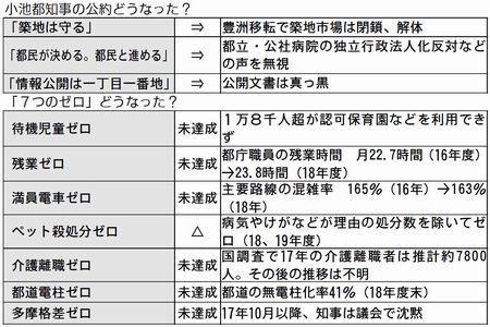 f:id:Taichi_Sasaki:20210109151410j:plain