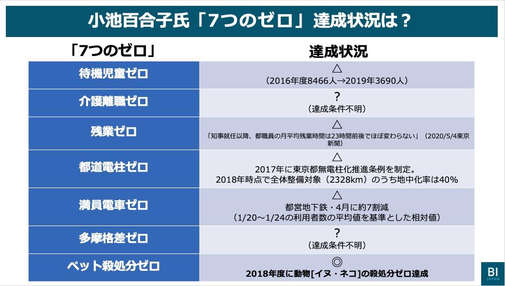 f:id:Taichi_Sasaki:20210109151437j:plain