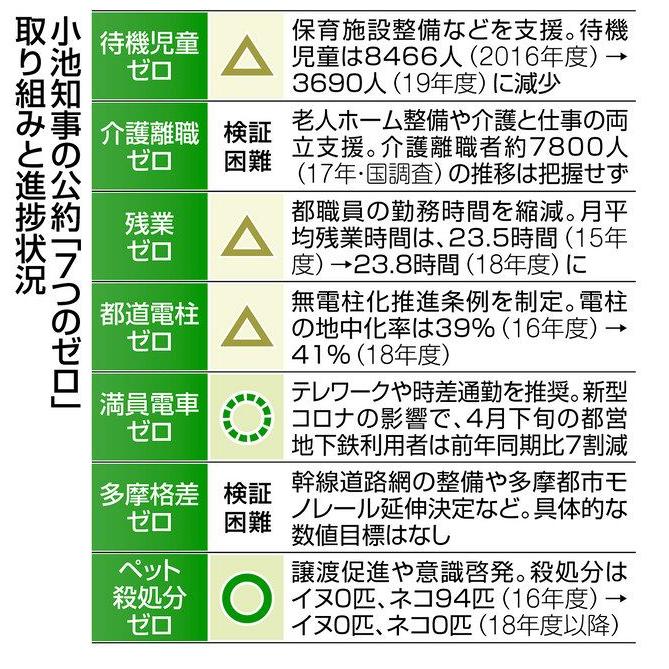 f:id:Taichi_Sasaki:20210109151610p:plain