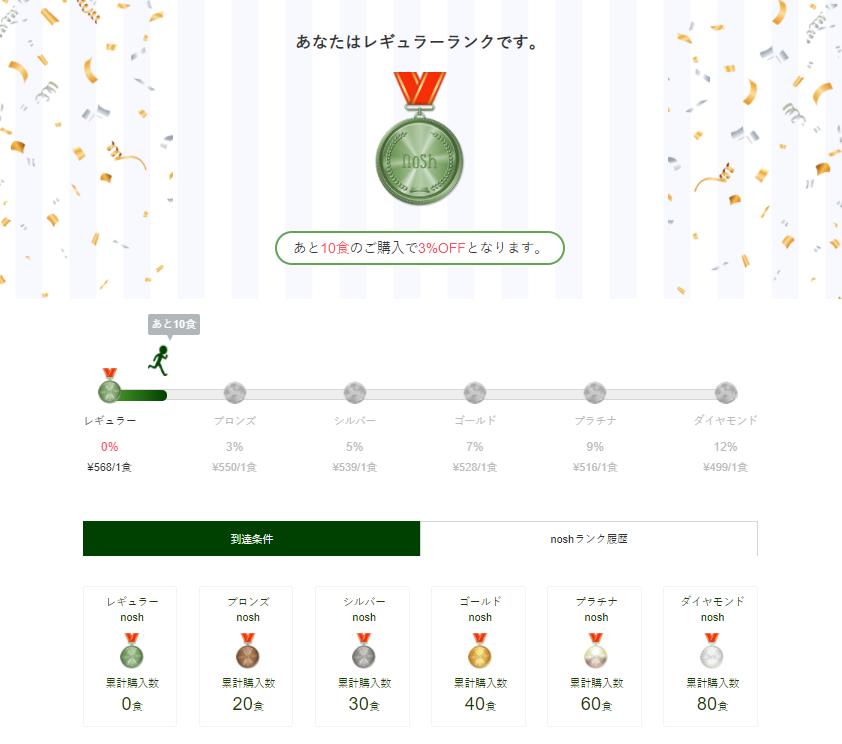 f:id:Taichi_Sasaki:20210220115135p:plain