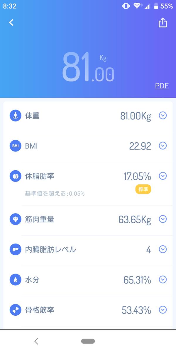 f:id:Taichi_Sasaki:20210221102506p:plain