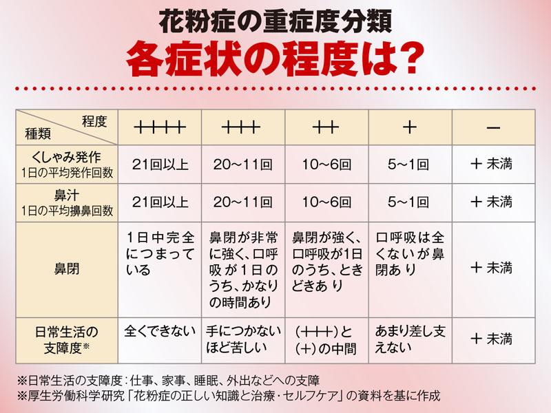 f:id:Taichi_Sasaki:20210306205321j:plain