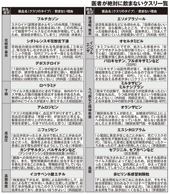 f:id:Taichi_Sasaki:20210306212637p:plain