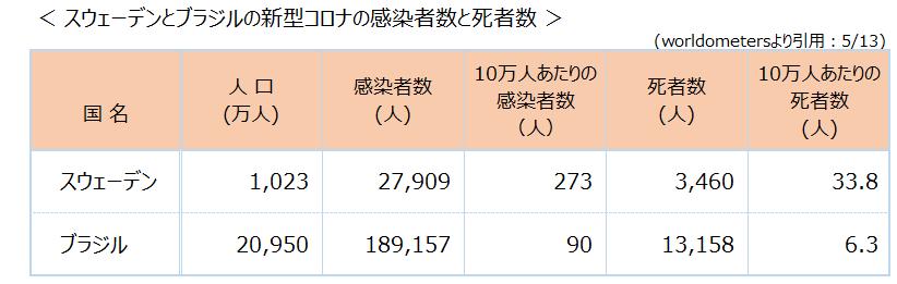 f:id:TailEnder:20200517022757p:plain
