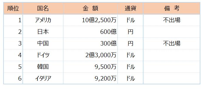f:id:TailEnder:20210914013019p:plain