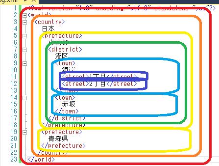 f:id:Tairax:20190309110740p:plain