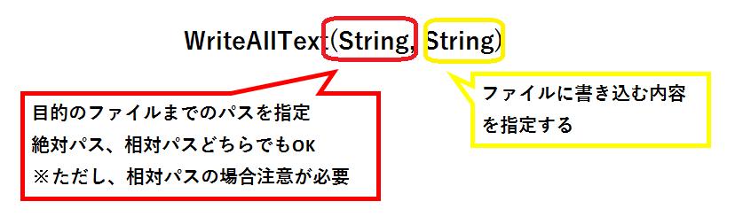 f:id:Tairax:20190408231858p:plain