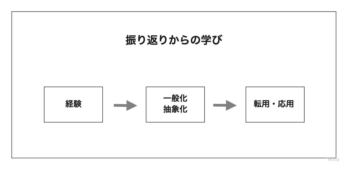 f:id:TaisukeF:20210329225715j:plain