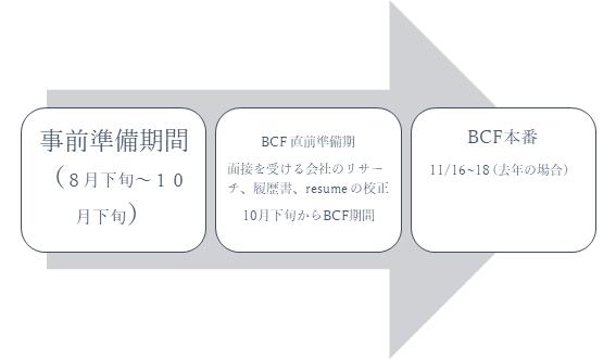 f:id:Taka1018:20180210063424p:plain
