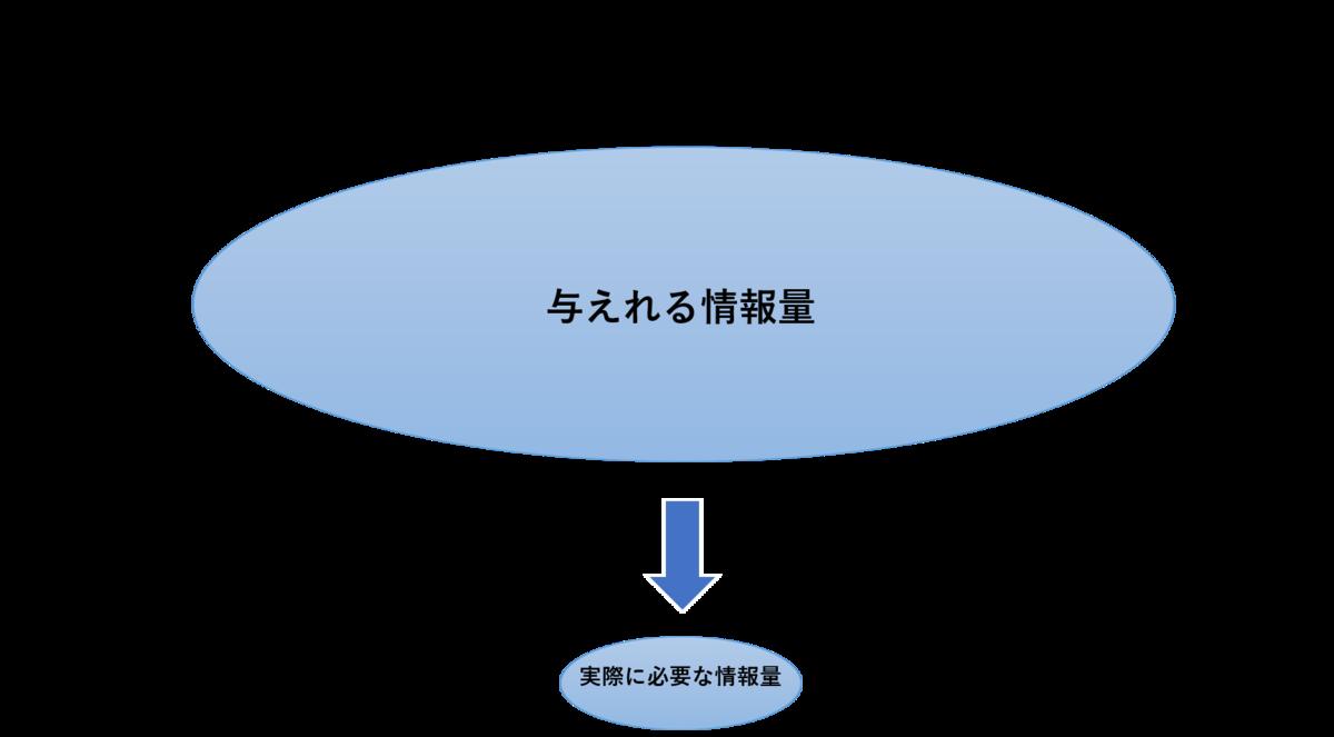 f:id:Taka1018:20190614183042p:plain
