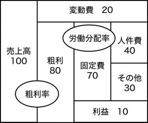 f:id:Taka310:20170414002808p:plain