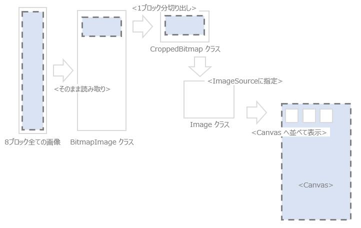 f:id:Takachan:20150325232803p:plain:w550